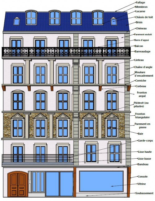 immeubles, auvents, marquises, sécurité, prévention, bsh, préfecture-de-police