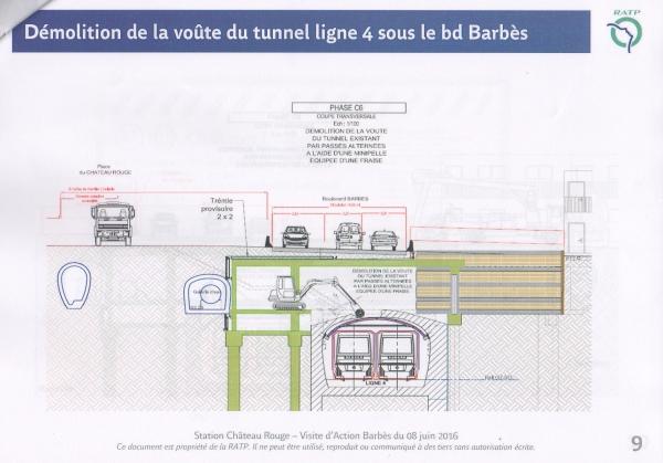 paris,18e,métro,station-château-rouge,chantier,ratp