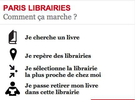 paris,culture,libraires