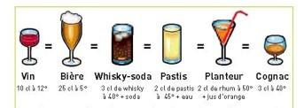Cliché alcool jpeg.jpg