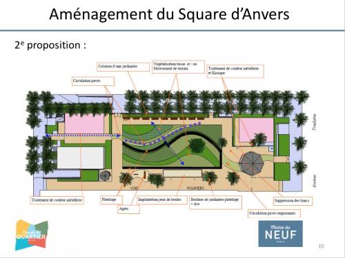 paris,square d'anvers,végétalisation,jeux