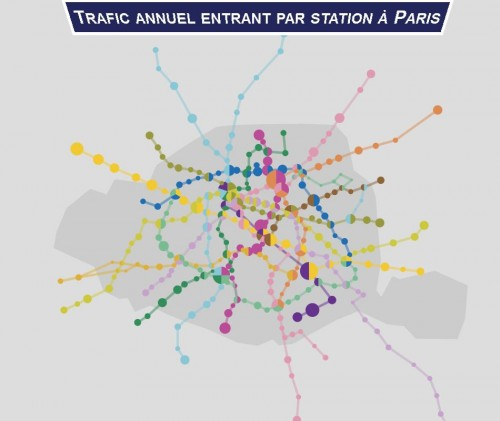 Trafic voyageurs RATP par station.JPG