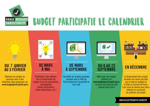 Agenda BP 2019.PNG
