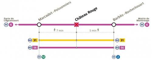 paris,ratp,sécurité,circulation,paris-18e,château-rouge,ligne-4