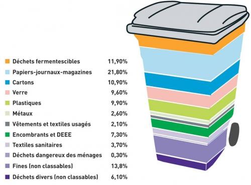 paris,propreté,déchets